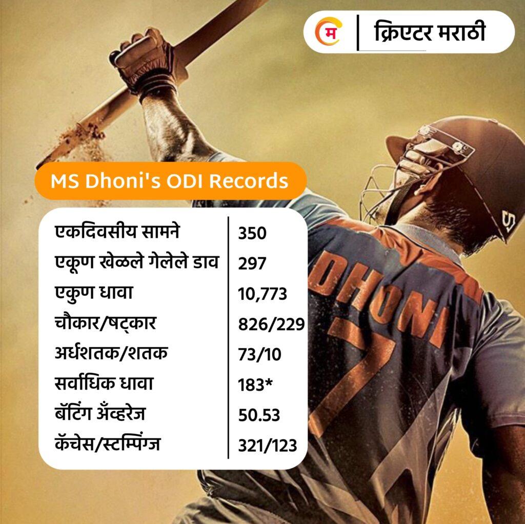 MS Dhoni's ODI Records